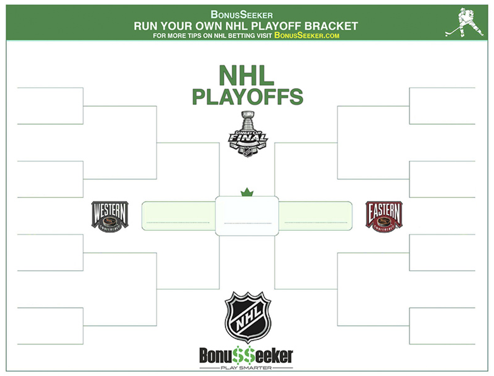 Nhl Playoffs Bracket 2020 Printable In 2020 Nhl Playoffs Playoffs Nhl