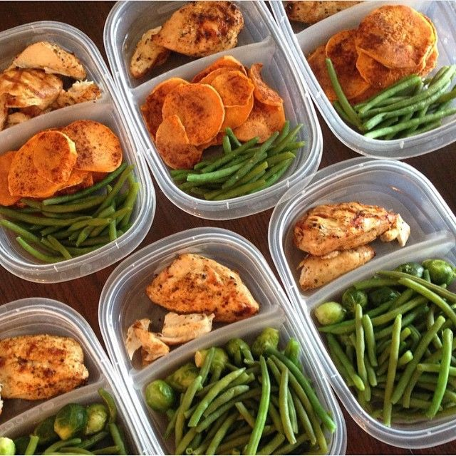 how to build a meal plan