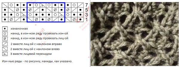 Ich bäuchte Hilfe ...ich würde gern dieses Muster stricken aber 1. ich versteh kein russisch und 2. ich kenne die Bedeutung der Zeichen nicht .....Wer kann mi helfen