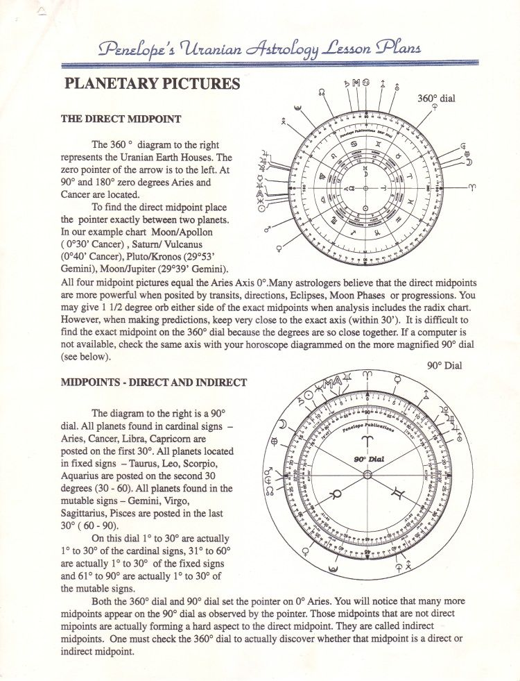 Penelopes Uranian Astrology Lesson Plans, Planetary Pictures - birth chart template