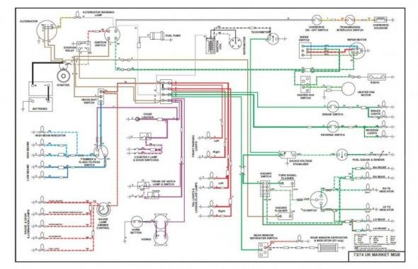 Advance Auto Wiring Diagrams In 2020