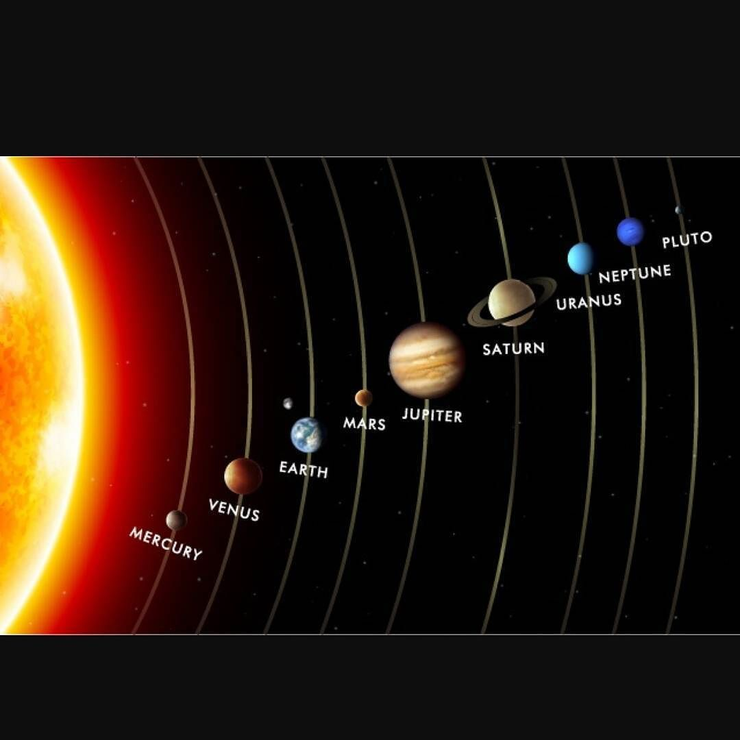 solar system planets in order - photo #15