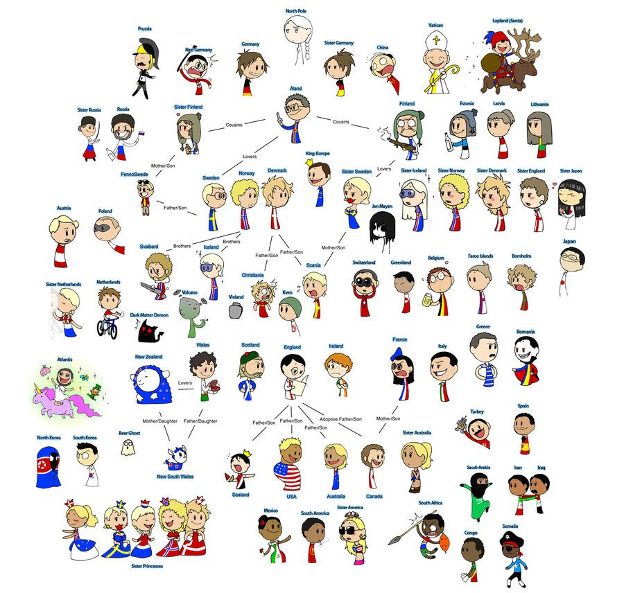 Satw Complete Characters By Ashhorror On Deviantart Satw Comic Funny Comics Country Jokes