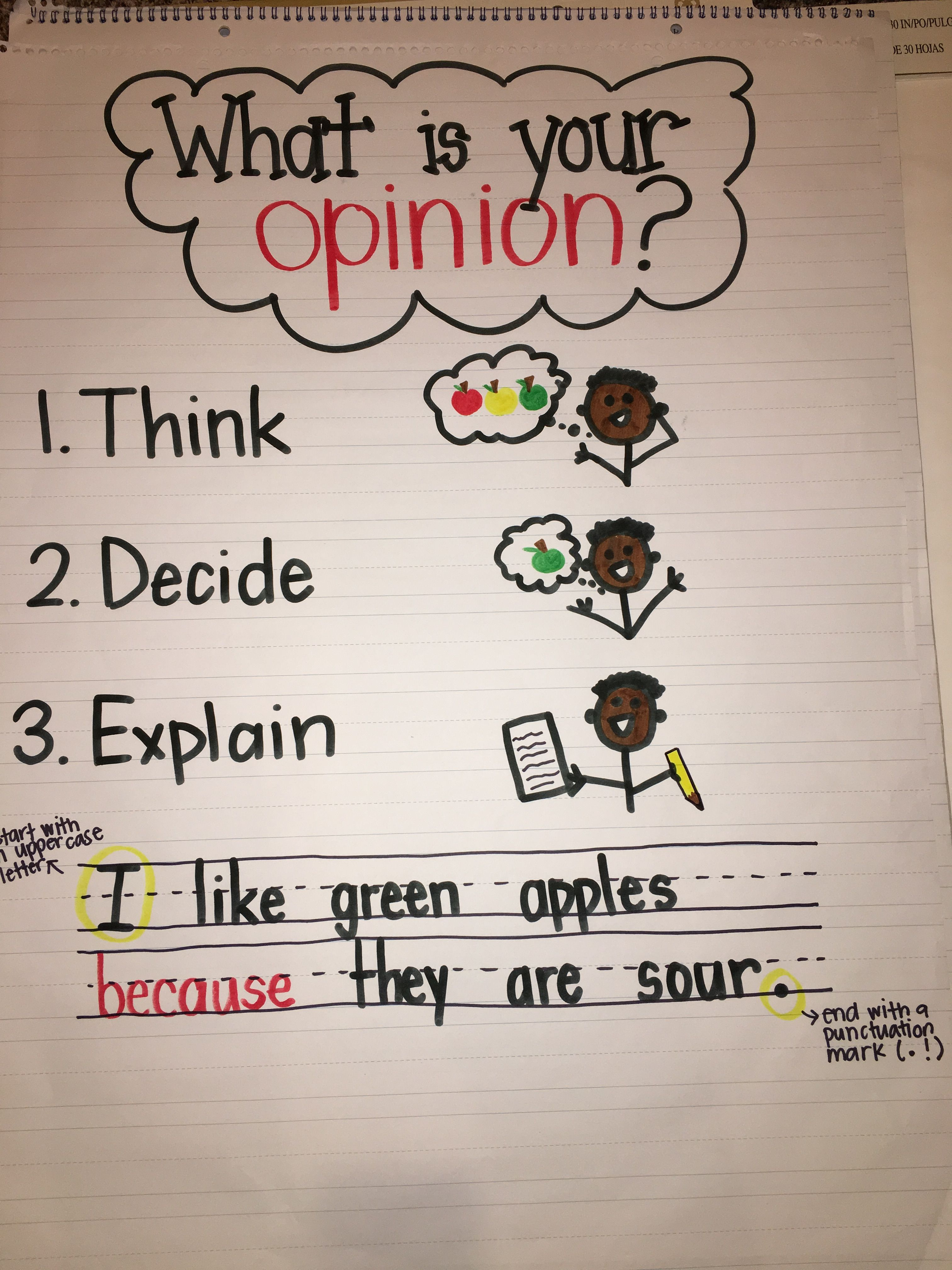 Opinion Writing Kindergarten Anchor Chart With Images
