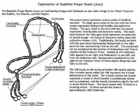 an analysis of the noble truths in the buddhist religion In this paper, the main goal will be to provide a critical review about the four noble of truths in buddhism as a religion it will be expected to present a personal review on the reasons for the buddhists holding a pessimistic perception about the world and, in the last section of the evaluation, an apparent analysis of desire as part of suffering will be provided.