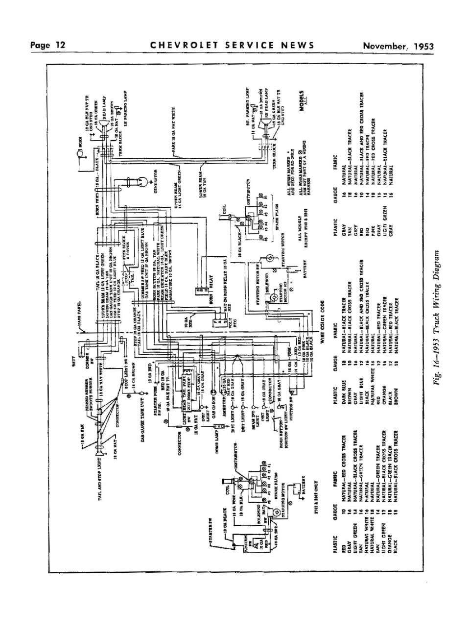 gauges wiring diagram 1950 chevy car and chevy wiring