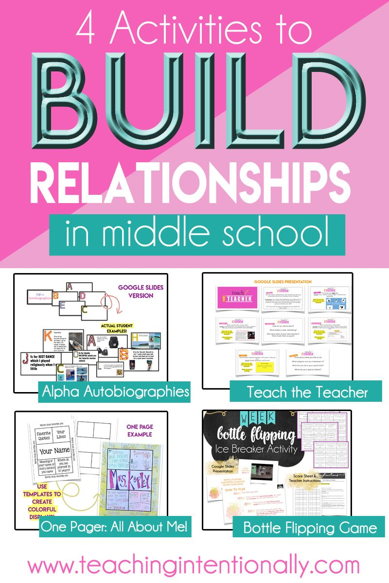 Building Relationships: Activities for the First Week of