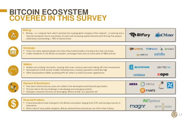 BITCOIN ECOSYSTEM COVERED IN THIS SURVEY 17 Mining  Mining – i.e. compute farm which maintain the cryptographic integrity...