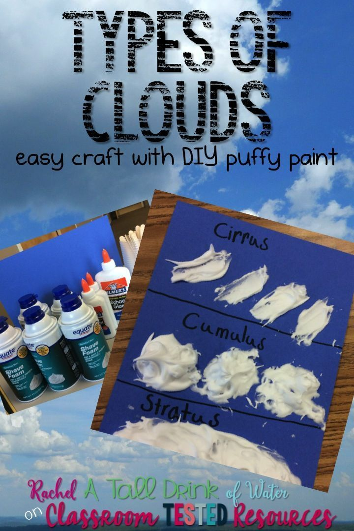 3 Types Of Clouds Craft Easy Craft With Diy Puffy Paint You Only Need Shaving Cream And Glue Cloud Craft Weather Crafts Cloud Activities
