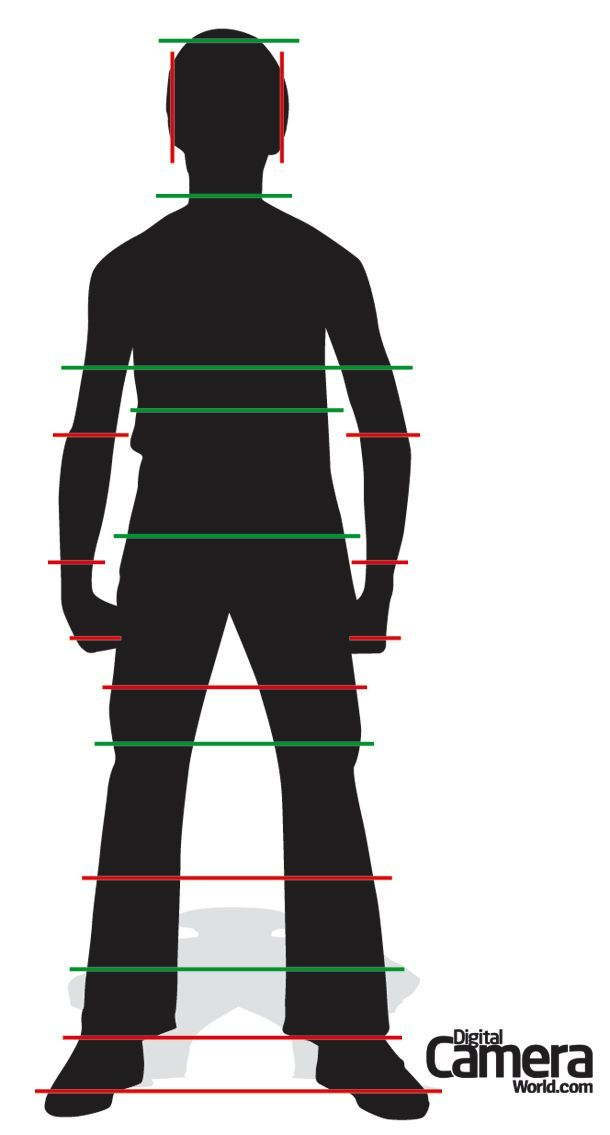 Photo cropping cheat sheet. Use the green lines not the red