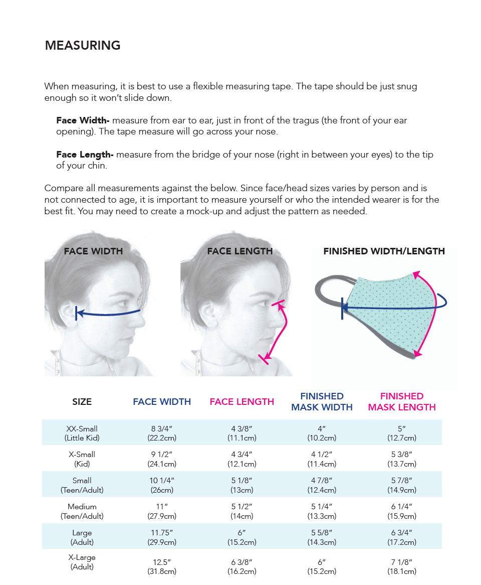 Face Mask Peanut Patterns in 2020 Pdf sewing patterns