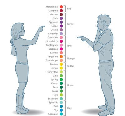 this may not be 'motivating' but it's pretty funny! #personalbrand #color