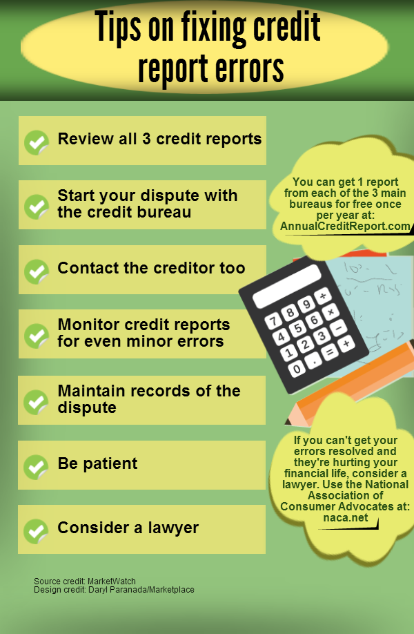 How To Fix An Error On Your Credit Report A Guide Marketplace Org Credit Repair How To Fix Credit Credit Repair Diy