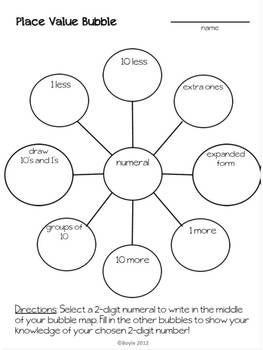 place value bubble map homeschool math math school math classroom. Black Bedroom Furniture Sets. Home Design Ideas