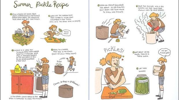 """A page from Lucy's book """"Relish: My Life in the Kitchen""""."""