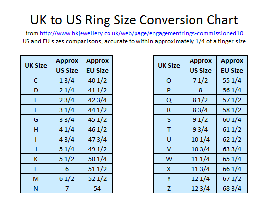 Ring Sizes Conversion Table Uk Us Eu Remember These More