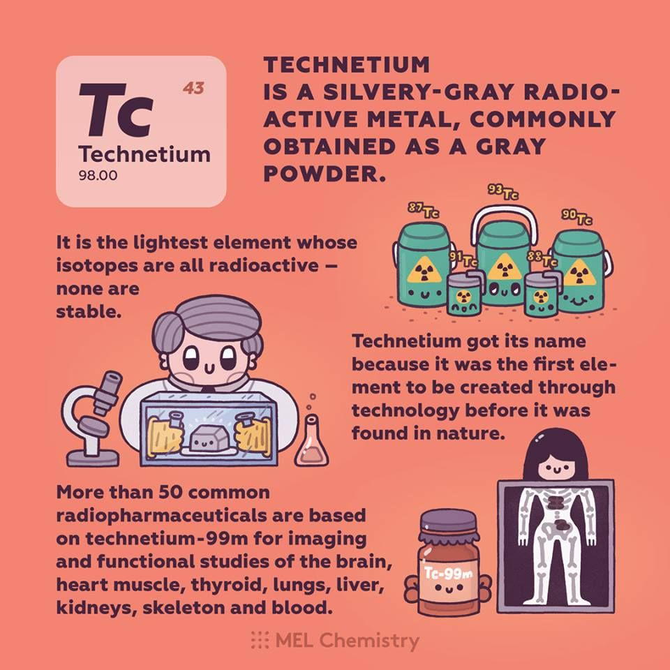 Technetium is the lightest element whose isotopes are all technetium is the lightest element whose isotopes are all radioactive none are stable chemistry sets reinvented httpsmelscienceen urtaz Images