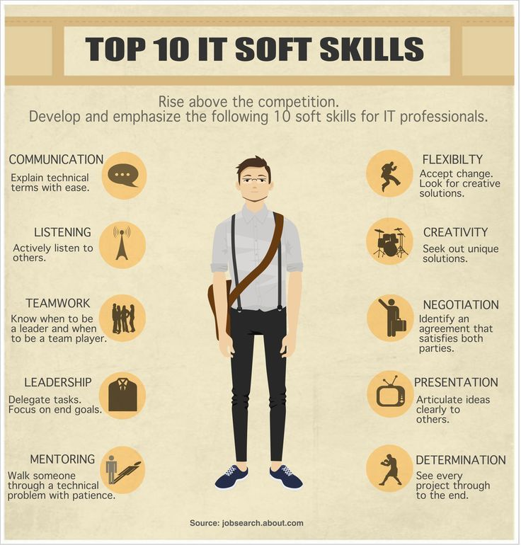 Top 10 Soft Skills In order for these soft skills to work