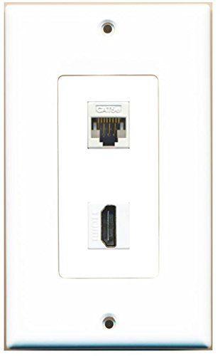 RiteAV 2 HDMI White Coax RCA Composite Decorative Wall Plate White