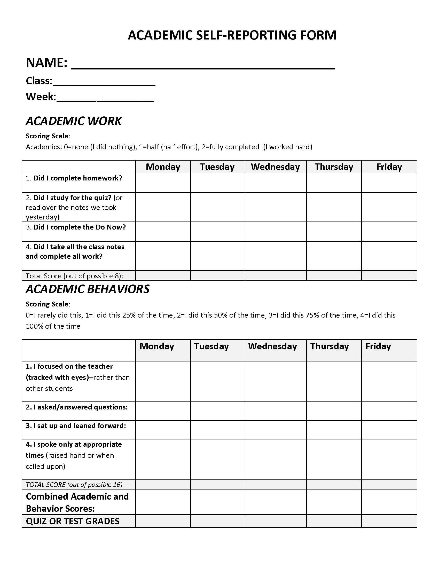 Can Afl Strategies Impact Student Behavior  The Assessment