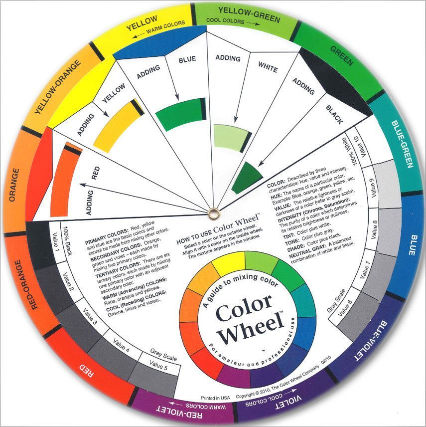 The Color Wheel 5 18 The Pocket Color Wheel Art In 2018