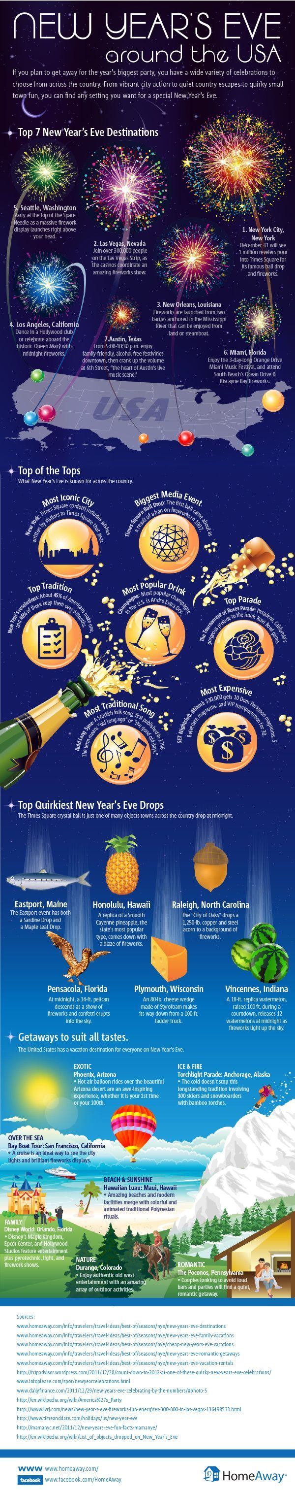 New Year S Eve Around The Usa New Year S Eve Around The World New Years Eve Happy New Year 2015