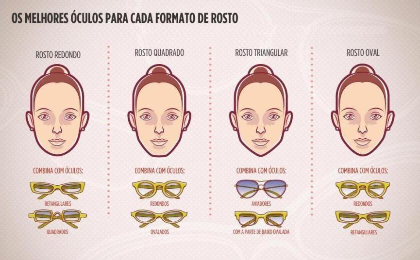 Armacao De Oculos Fashion Modernos E Estilosos 2017 Tipos De