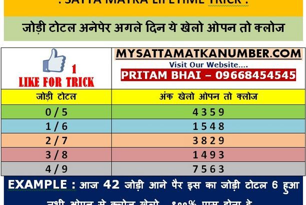 SATTA MATKA LIFETIME TRICK : JODI TOTAL MATKA CHART (Posts by