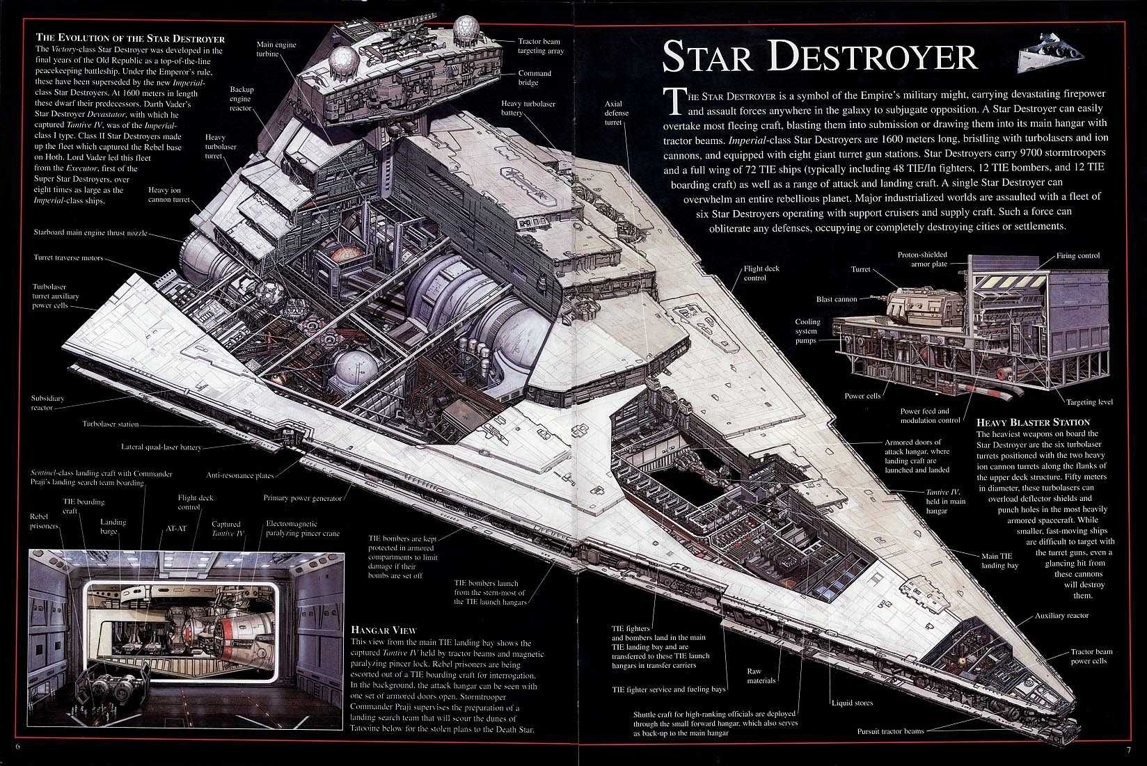 Star Wars Diagramas Seccionados  Star destroyer Cutaway and Star