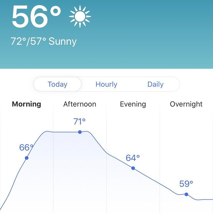 Yasss Betch All The Fall Feels Today Losangeles Autumn Weather Yas Fall Youmad Fall Feels Instagram Overnight