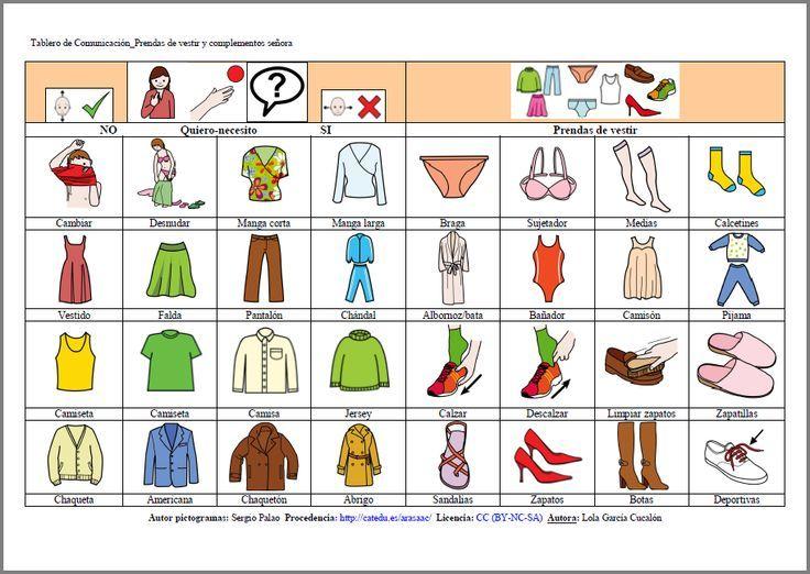 La Ropa Nos Vamos De Compras Tableros De Comunicacion Prendas En Ingles Cuaderno De Comunicaciones