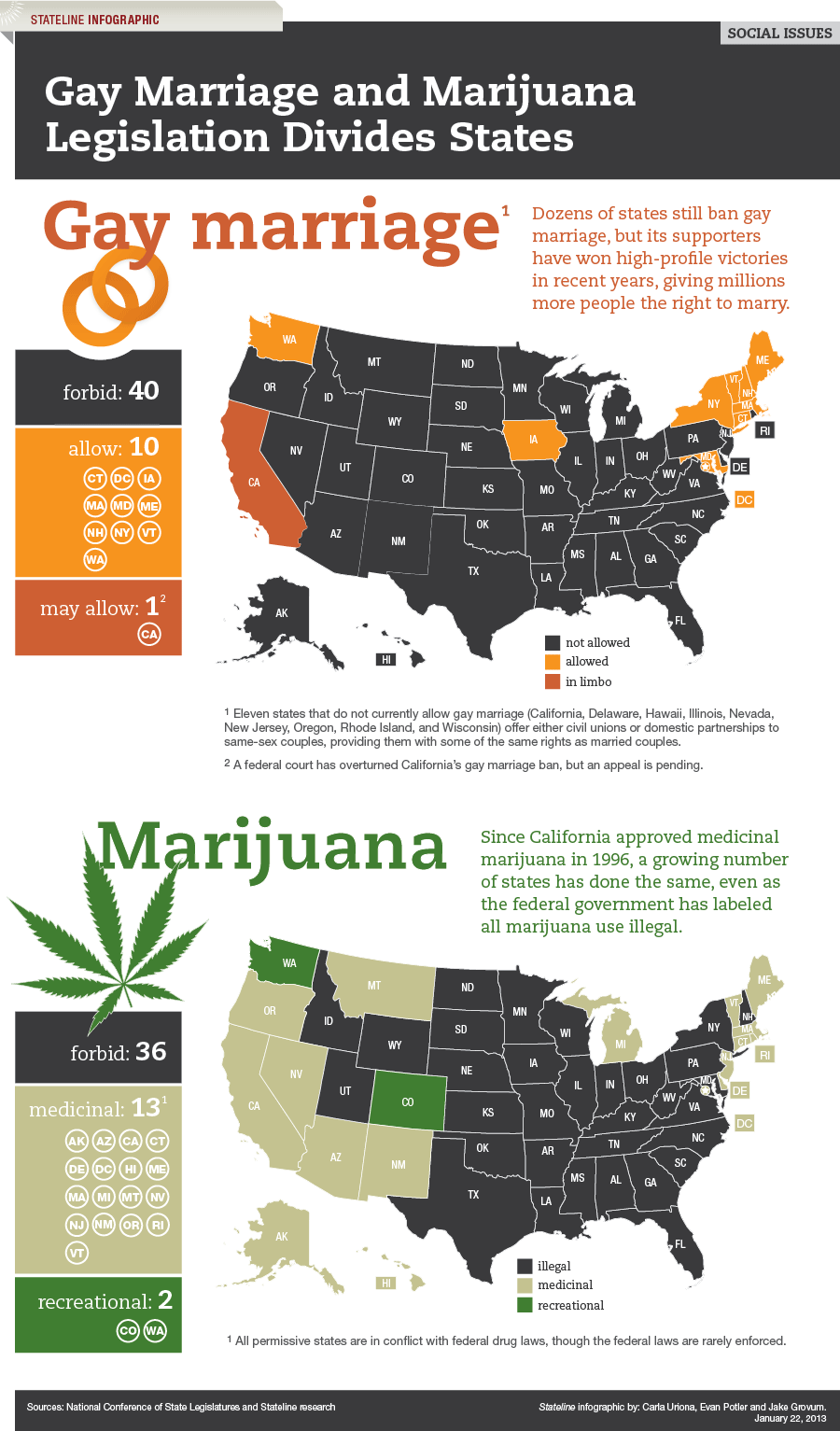 17 best images about marijuana infographics hemp 17 best images about marijuana infographics hemp vape and weed types