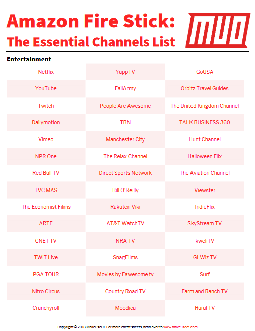 picture relating to Dish Top 120 Plus Printable Channel List identified as The Imperative Amazon Fireplace Adhere Channels Checklist Free of charge Tech