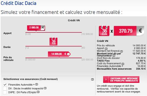 Credit Dacia Classique Auto Pack Malin Dacia Loa Diac Dacia Financement
