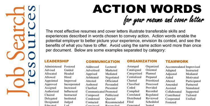 Znalezione obrazy dla zapytania vivid verbs list Study For IELTS