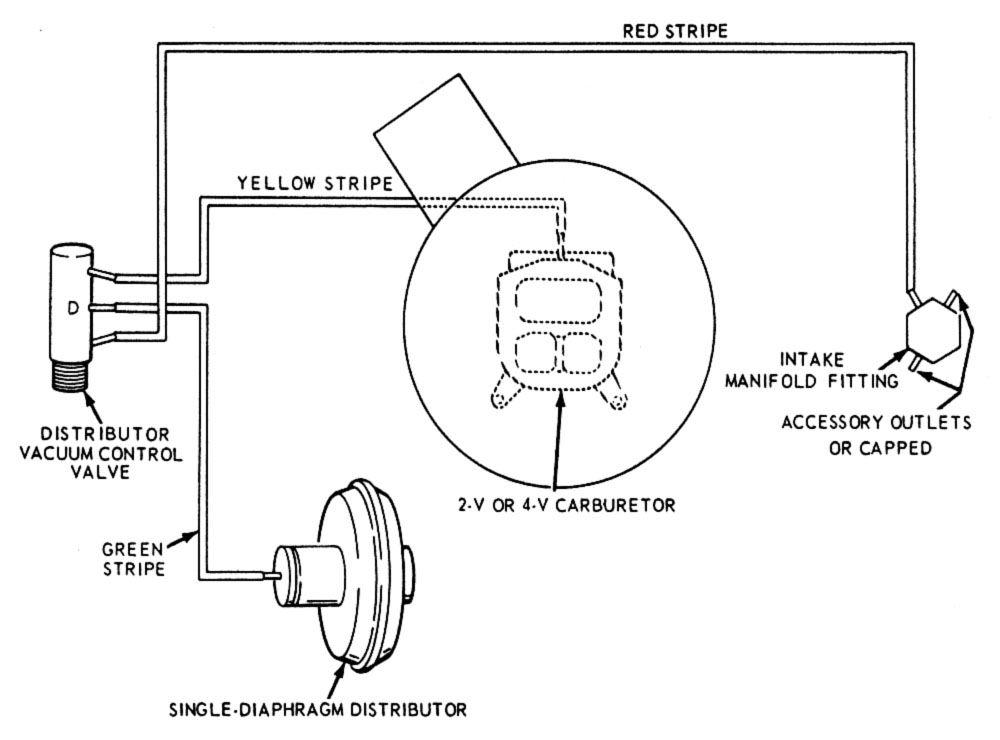 ford f100 custom wiring diagram database 1953 Ford F100 Wiring Diagram 56 f100 custom wiring diagram database ford f100 custom interior ford f100 custom