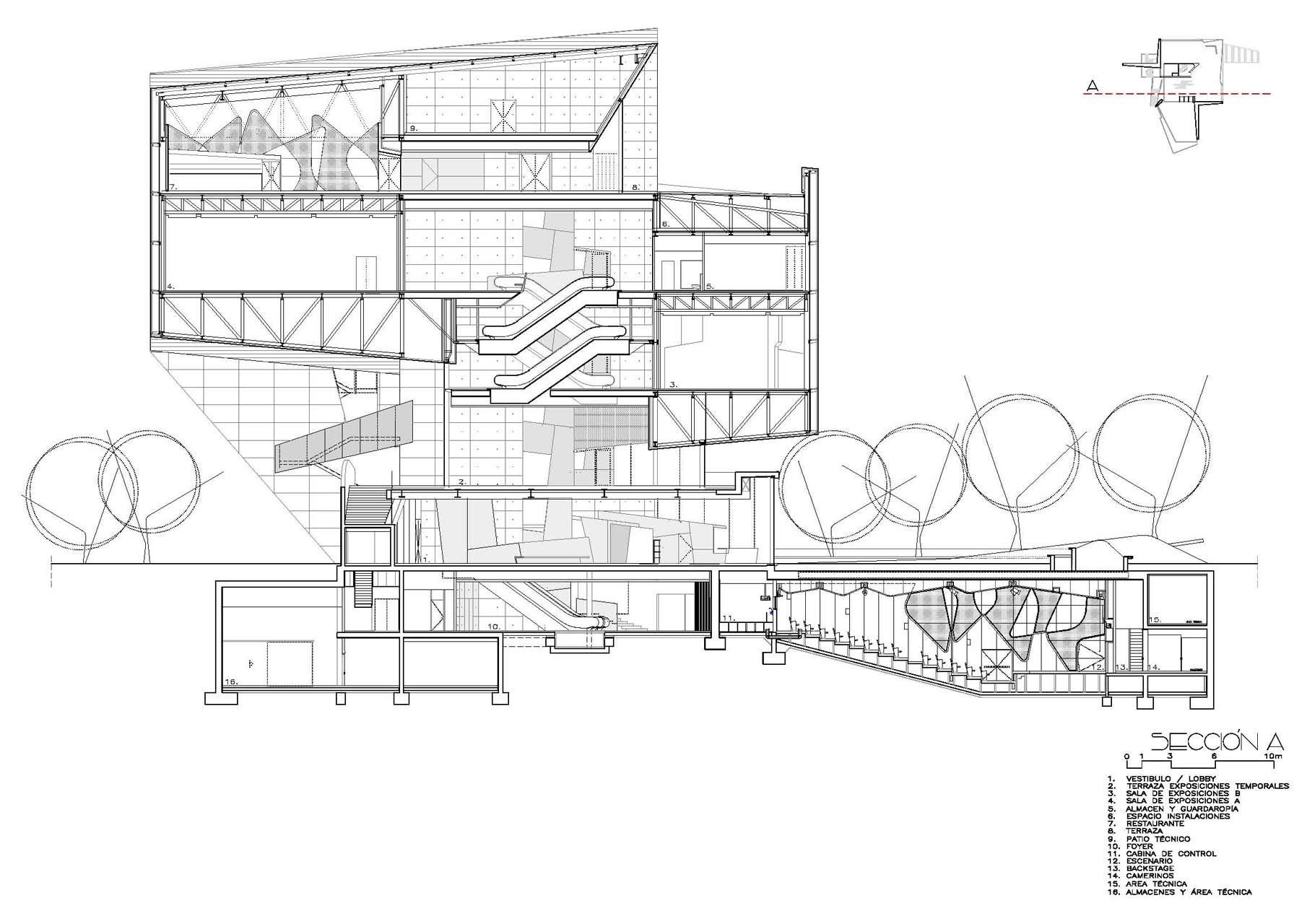 Caixaforum zaragoza by estudio carme pin s in spain arch section architecture - Estudio arquitectura zaragoza ...