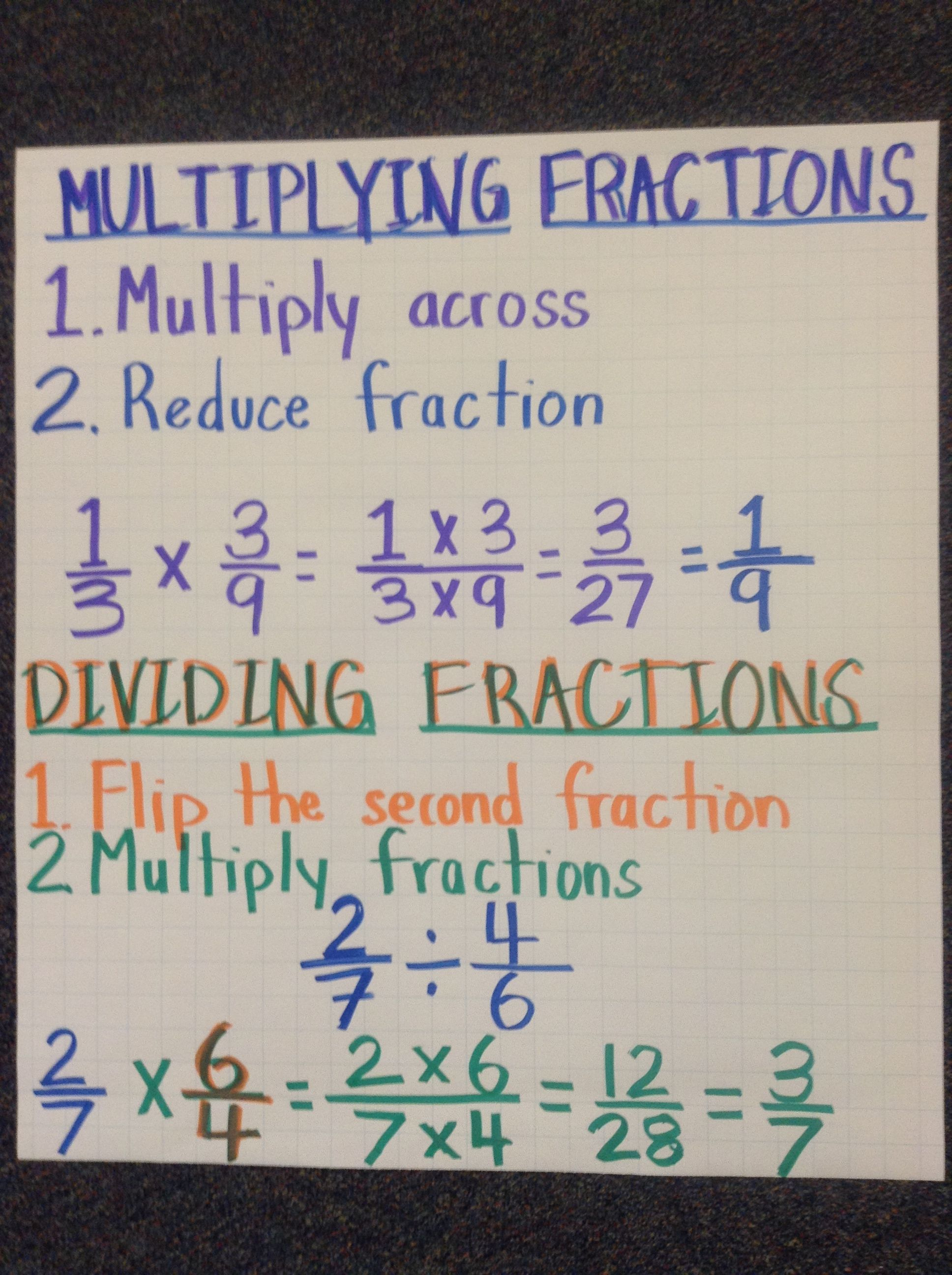 multiplying and dividing fractions | 5th grade ccs anchor charts
