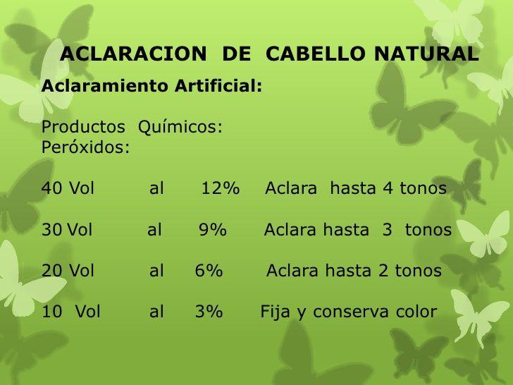 Colorimetria Capilar 9 728 Jpg 728 546 Colorimetria Cabello Técnicas De Color Para Cabello Teñido Del Cabello