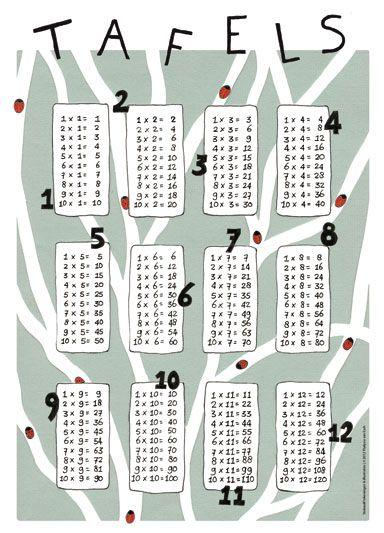 Poster 39 tafels 1 t m 12 39 van stokwolf education school for Tafels met antwoorden