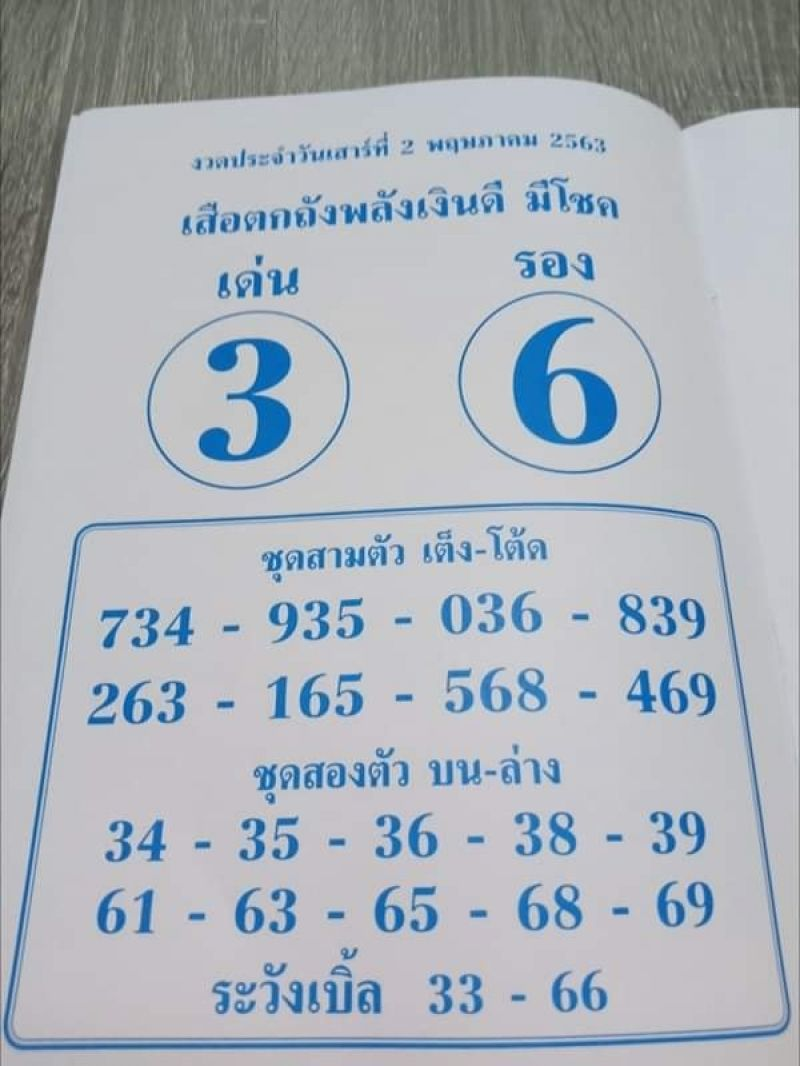 42 Hello ideas   lucky numbers for lottery, winning lottery ticket, lottery  numbers