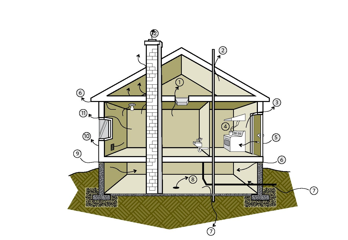 Sealing air leaks in home Air leaks, Home improvement