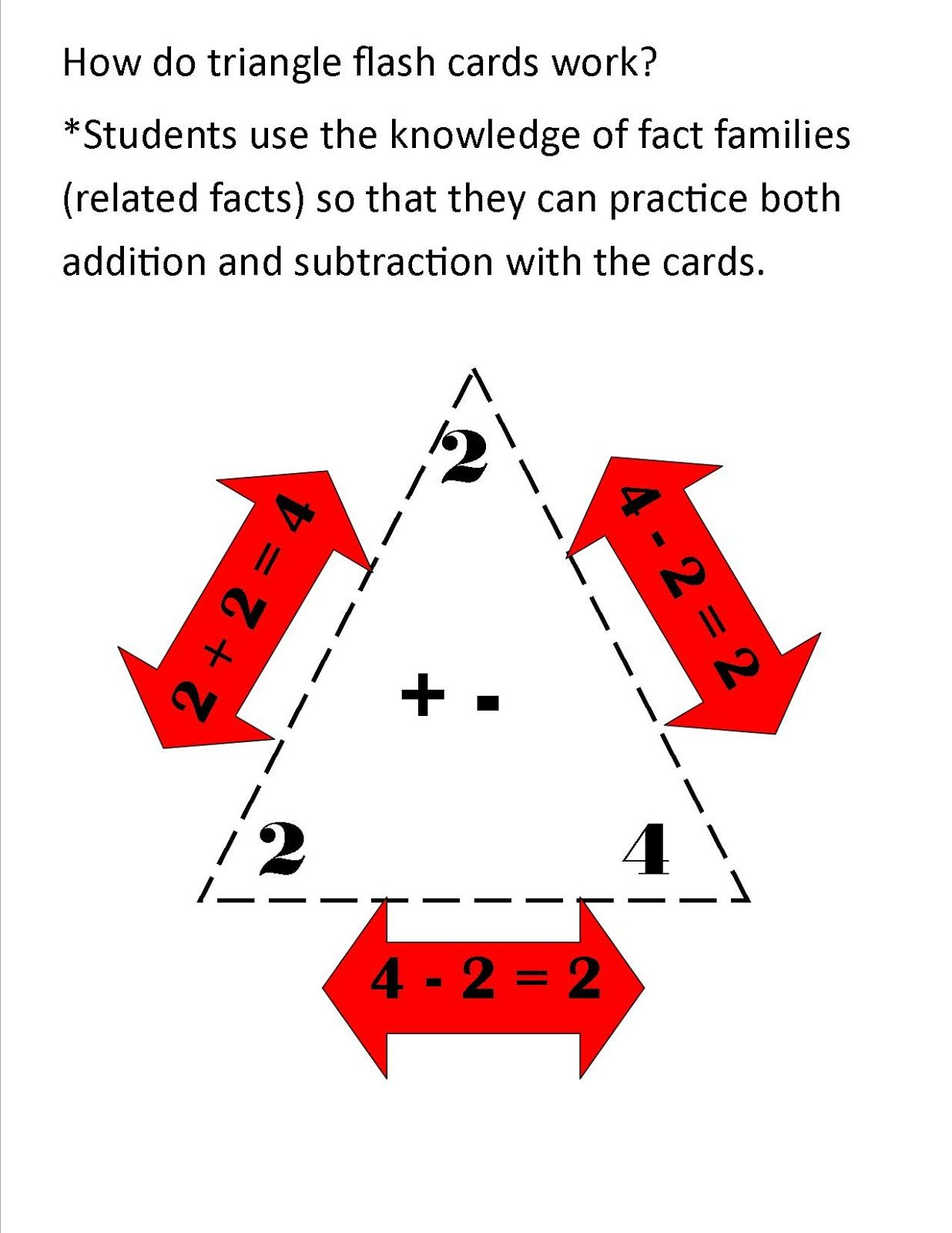 worksheet Fact Family Flash Cards triangle flash cards education pinterest math cards