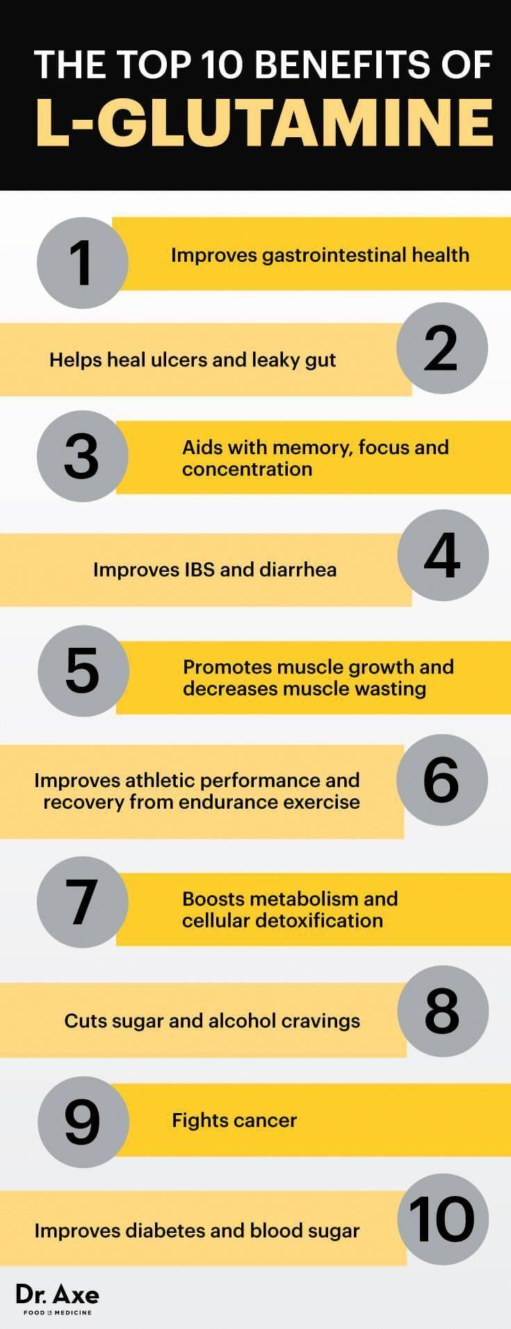 10 L-Glutamine Benefits, Side Effects & Dosage - Dr. Axe #supplements #BananaDiet