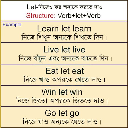 bengali to english translation book pdf free download