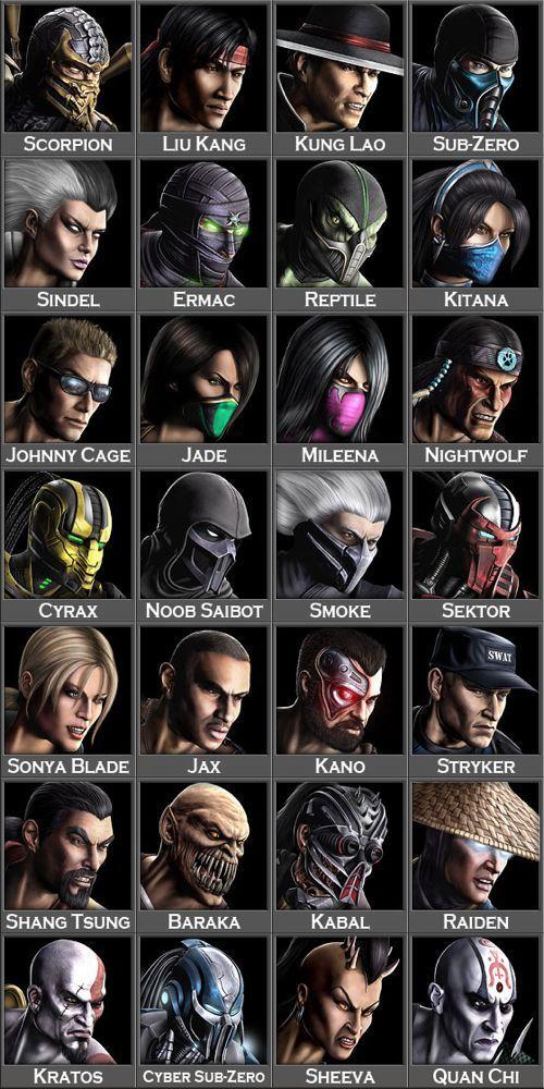 Mortal Kombat Characters Mortalkombat Cosplayclass Gaming