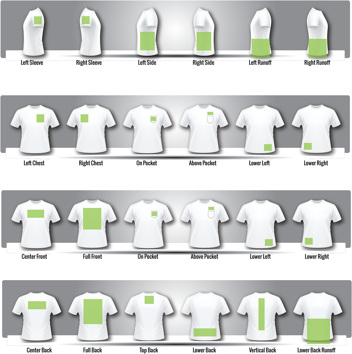 Logo Placement Guide: Screen Print Size Chart - Google Search