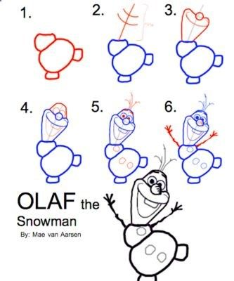 How To Draw Olaf The Snowman FROZEN Disney Drawing All things