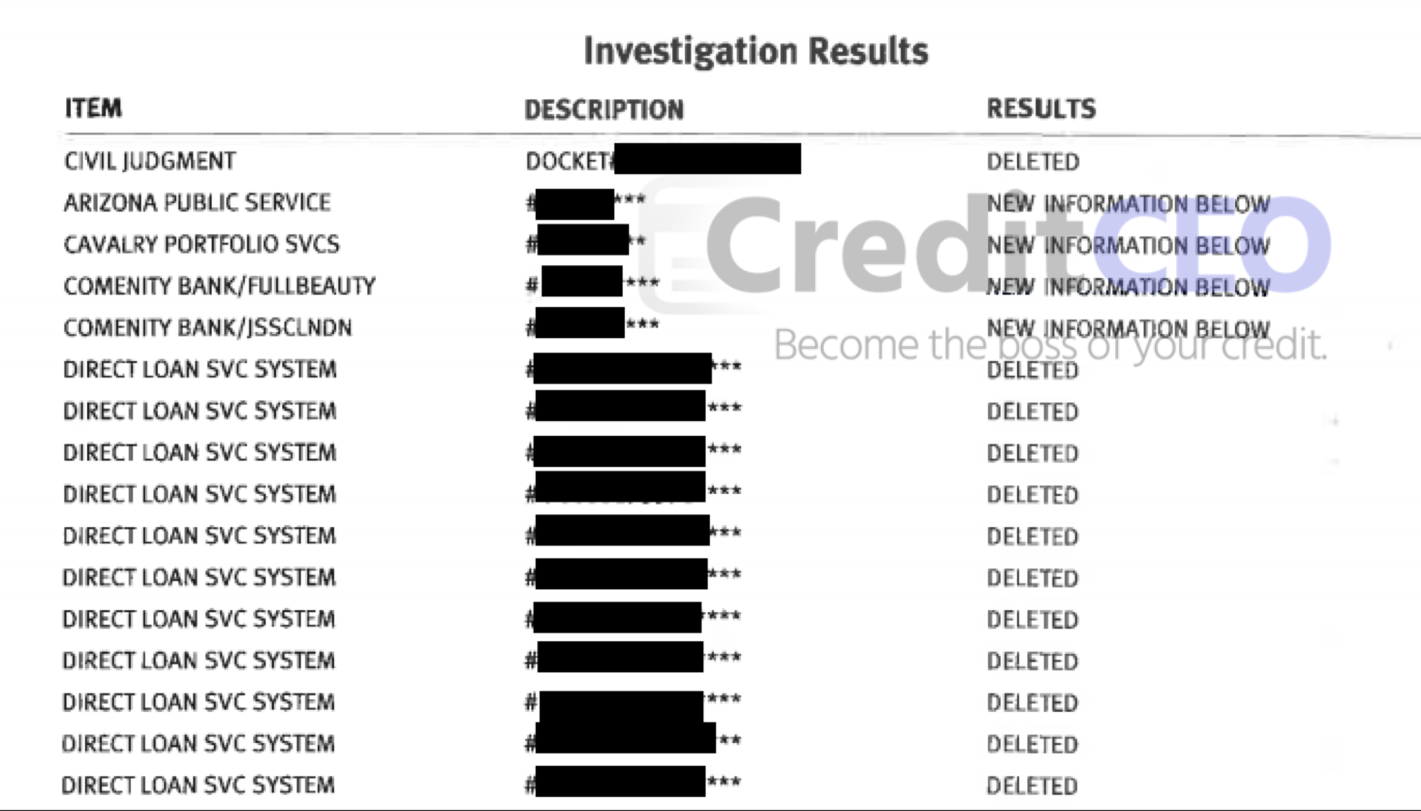 8db569cc9f070cfc468ee95975fbd753 - How To Get A Repossession Removed From Credit Report