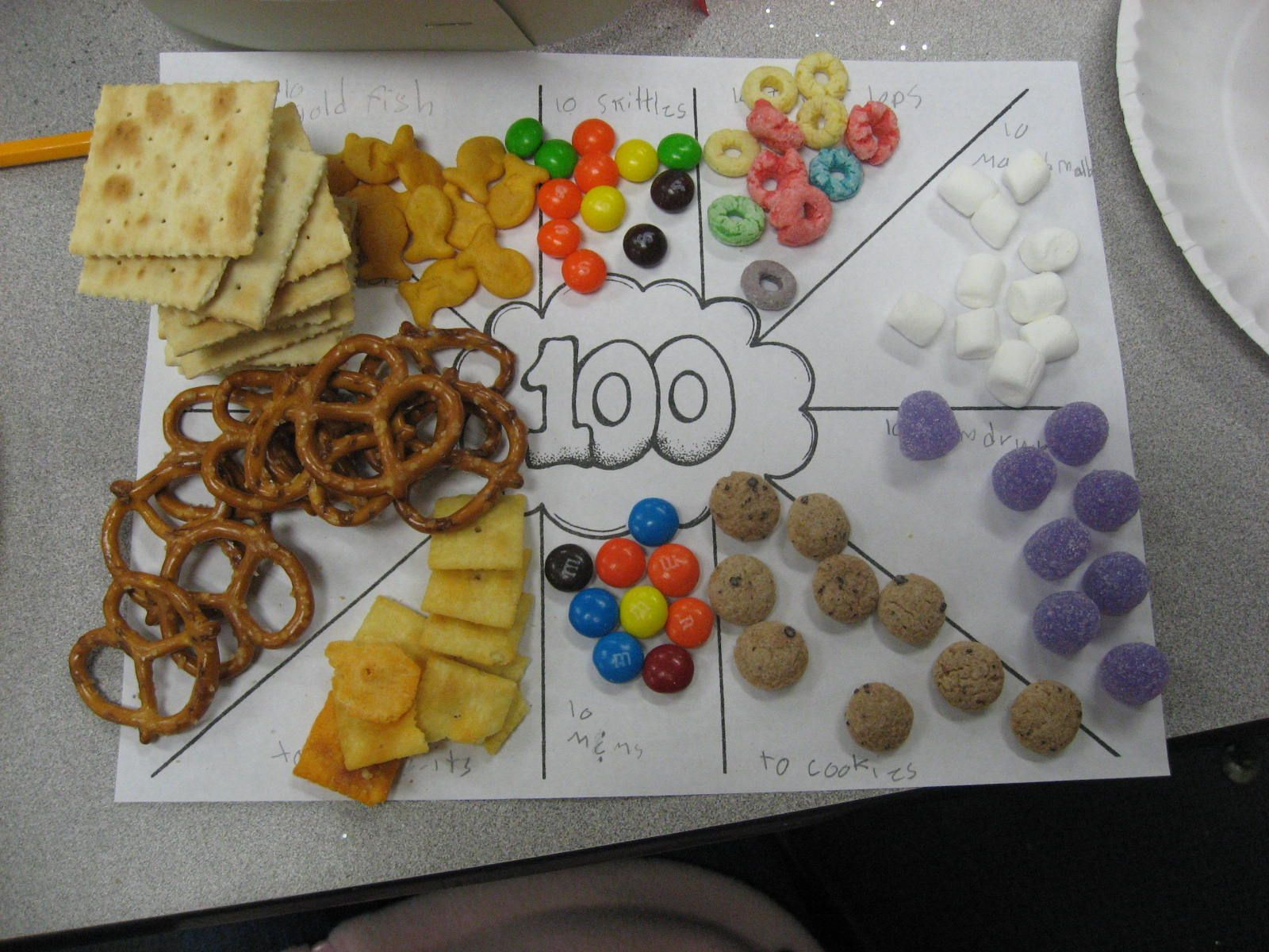 100 Days Of School Snacks Kindergartenklub Com